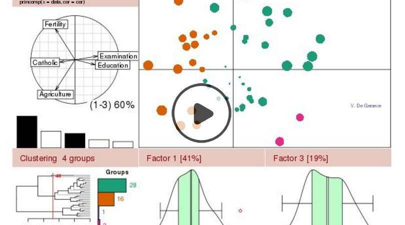 MOOC Introduction à la statistique avec R